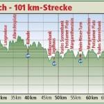 Bericht: 9. Bödefelder Hollenmarsch über 101km